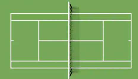 Dimensions Of The Tennis Court