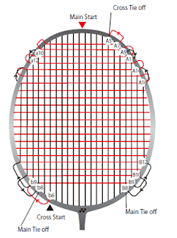 Tennis String Patterns