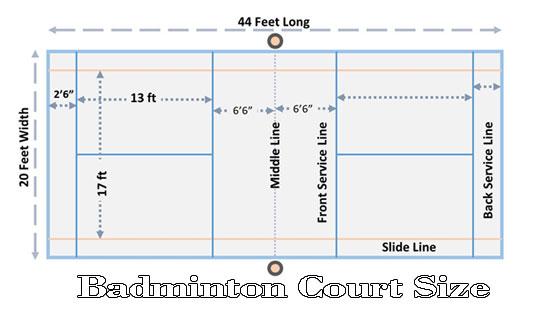 Badminton Court size